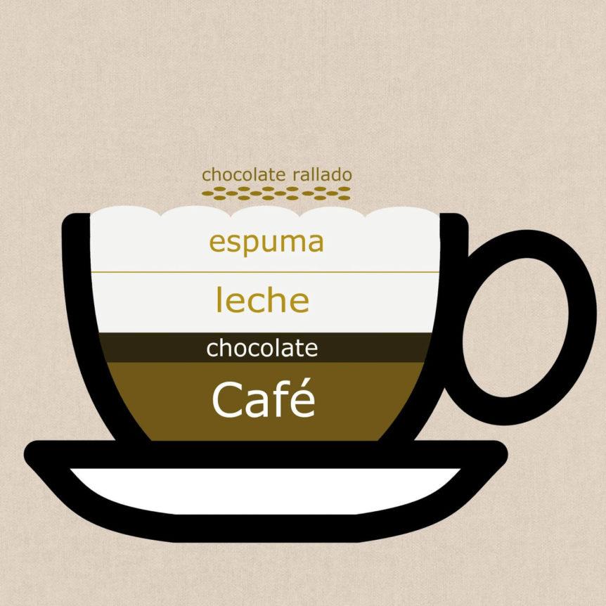 ingredientes cafe moka